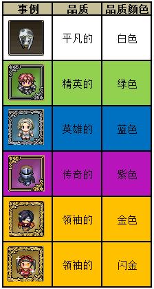 像素骑士团