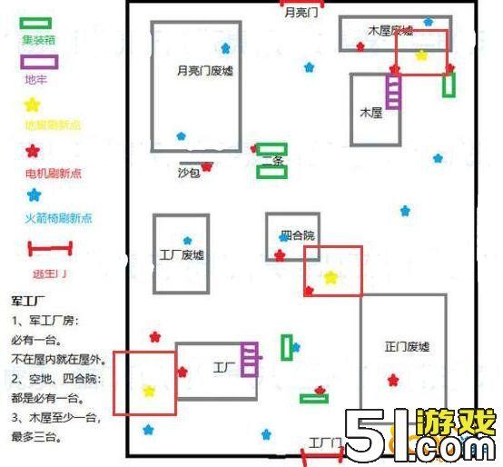 第五人格军工厂/医院/教堂地窖刷新位置地图一览