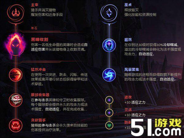 龙女出装ap_LOLap龙女成韩服主流 ap龙女出装天赋玩法推荐-51游戏