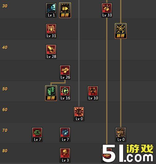 dnf女机械师pk加点_DNF女机械95刷图加点推荐 95版本女机械技能怎么加点-51游戏