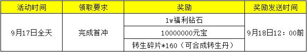 小鱼红月传说战神版官网