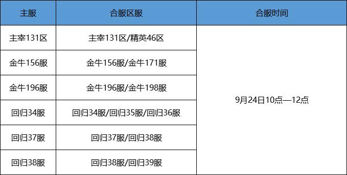 企业微信截图_16323793238221.png